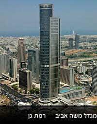 ניהול נכסים מסחריים: מדוע קניונים או מרכזים מסחריים חייבים חברת אחזקה וניהול הקניון או המרכז המסחרי